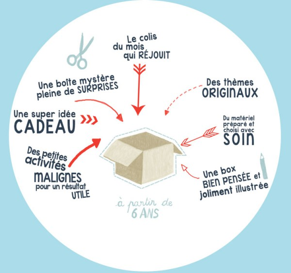 box-maman-enfant-nantes (2)